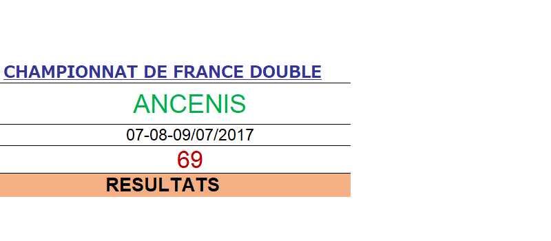 Chp France ANCENIS - Résultats -